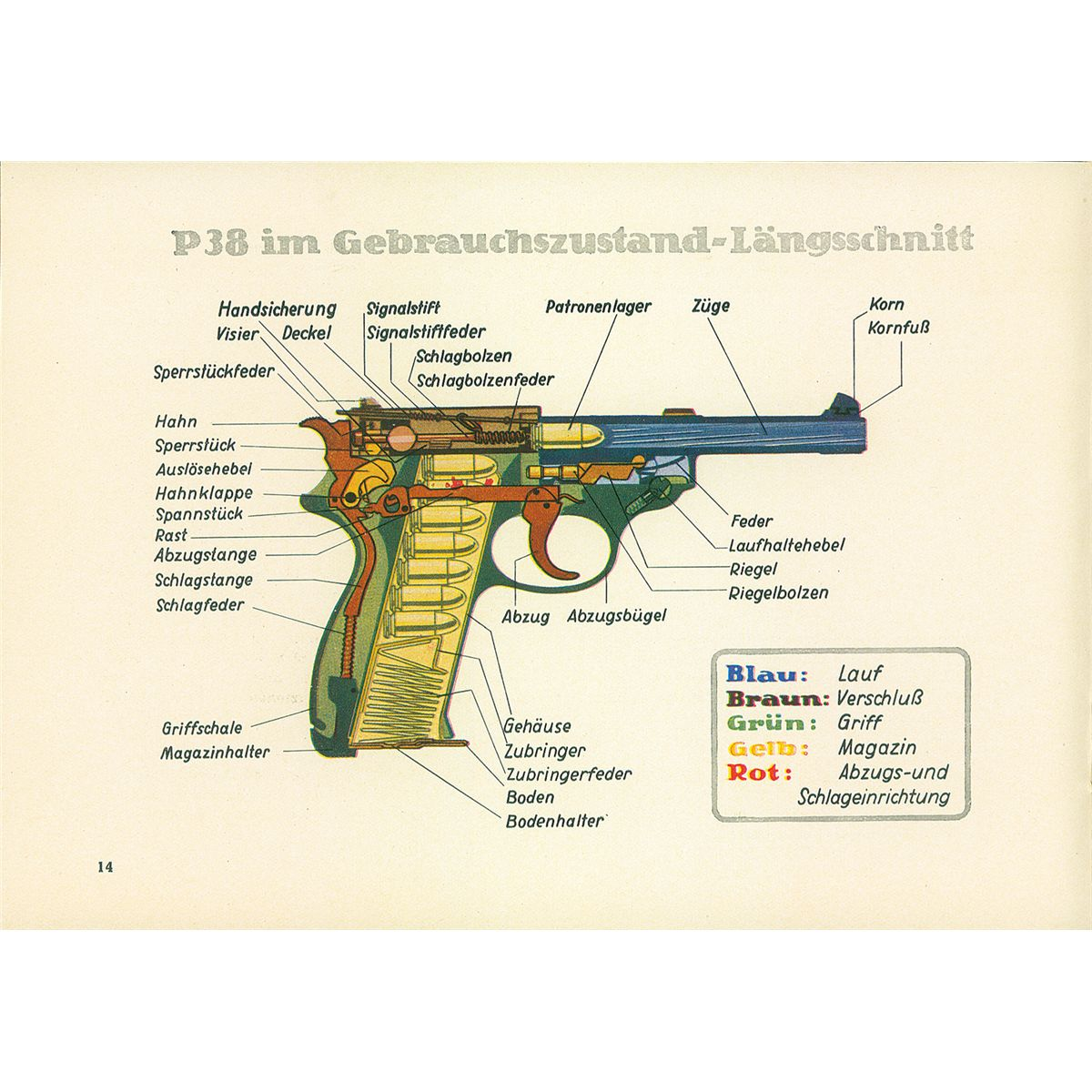 original pre war walther hp brochure and walther pistol manual rh icollector com walther p38 owners manual walther p38 airsoft manual