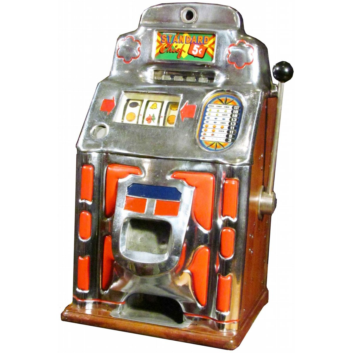 video slots vs reel machines
