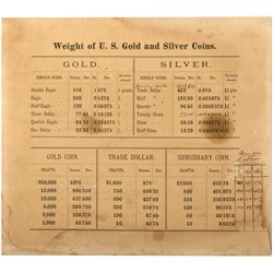 US Gold and Silver Table of Weights c1870 - 2012aug - Numismatic