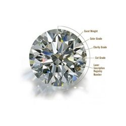 EGL USA 1.51 ctw Cert Round Brilliant Diamond H,SI1