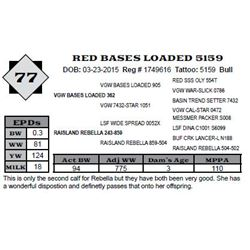 Lot 77 - RED BASES LOADED 5159