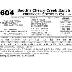Booth's Cherry Creek Ranch