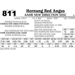 Hornung Red Angus