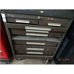 Kennedy Tool Cabinet