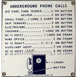 Underground Phone Call Sign