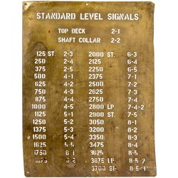Standard level Signals Sign