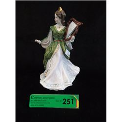 "1994 Royal Doulton 8""  Figurine"