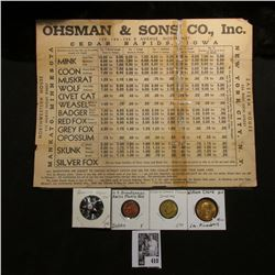"Old Fur Trapper's Price Sheet ""Ohsman & Sons Co., Inc. 122-124-126 B Avenue, Northeast Cedar Rapids,"