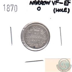 1870 Canada 10-cents Narrow 0 VF-EF (Hole)