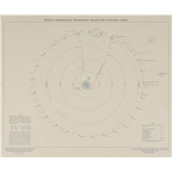 Apollo 11 Translunar/Transearth Trajectory Plotting Chart