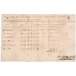 Revolutionary War Regimental Payroll, October 1778