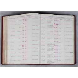 Ledger Book from the Deer Lodge Sheriff's Office