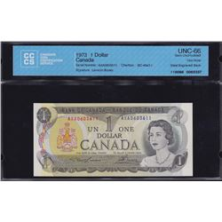 Bank of Canada $1, 1973 Test Note