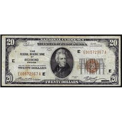 1929 $20 Federal Reserve Bank of Richmond, Virginia Note