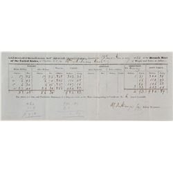Charlotte, North Carolina Mint Assay Memorandum, 1854