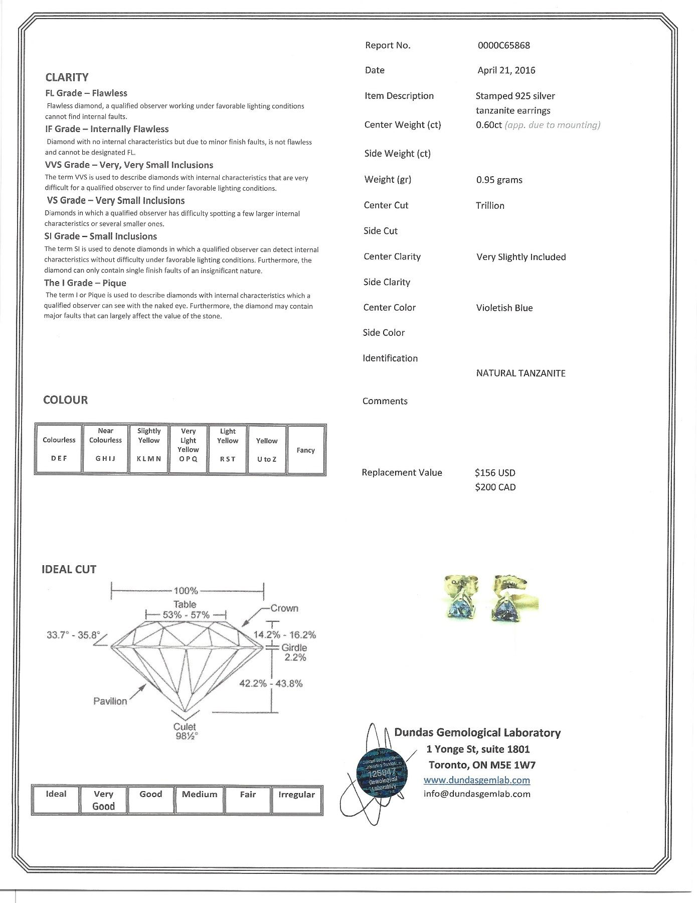 description portfolio continental cut jewelers tanzanite trillion ring project items