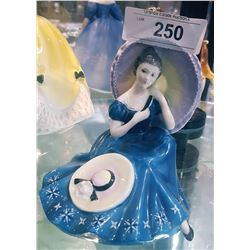 ROYAL DOULTON PENSIVE MOMENTS FIGURINE