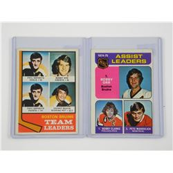 Lot (3) 1970's Team Leaders & Assist LEader Cards;