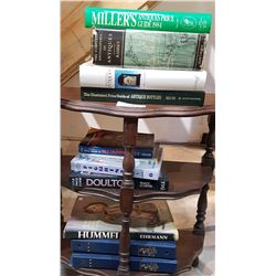 COLLECTION OF 11 ANTIQUE REFERENCE BOOKS