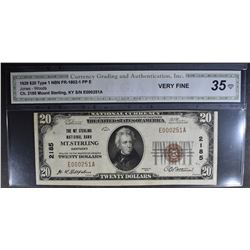 1929 $20 TYPE 1 NATIONAL CURRENCY