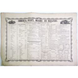 Old Commercial Weights and Measures Broadside