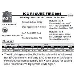 ICC RI SURE FIRE 894