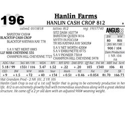 Hanlin Cash Crop 812