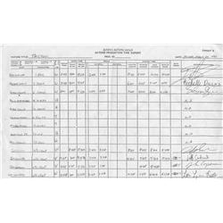 The Crow actor daily sign-in sheets (2) including Brandon Lee's lst sign-in sheet before he was shot