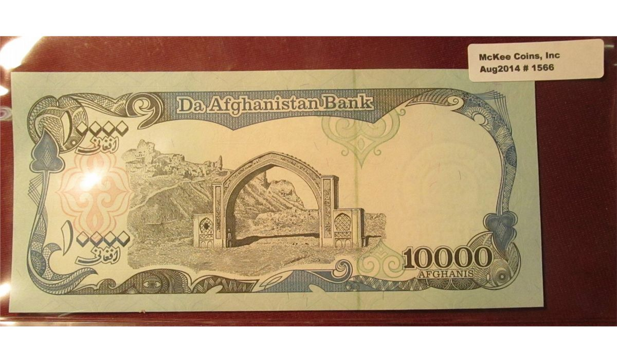 Afghani To Usd June 2020